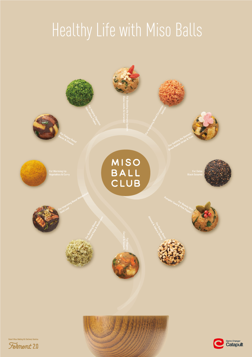 1.Personalized FoodとしてのMisoBall_MisoBall as a Personalized Food.png