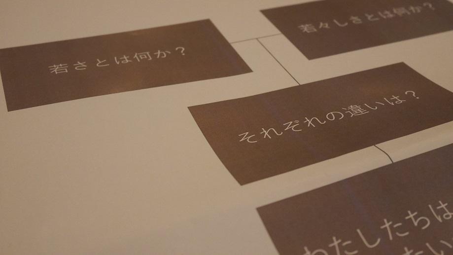 4_ワークショップの問い_Questions at the workshop.JPG