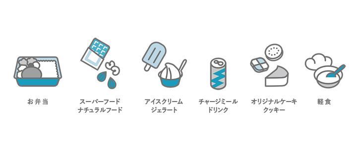 tottemeal_foodmenu_お弁当_スーパーフード_アイスクリーム_チャージミール_オリジナルケーキ_軽食.jpg